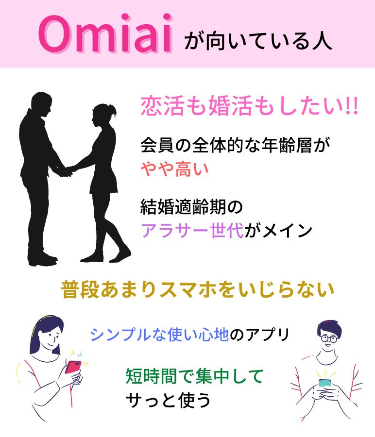 Omiaiが向いている人の説明図