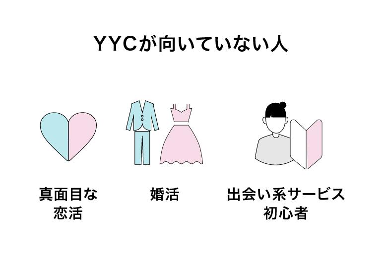 YYCの評価:YYCが向いていない人