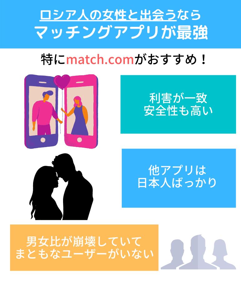 ロシア人の女性と出会うならマッチングアプリがおすすめ